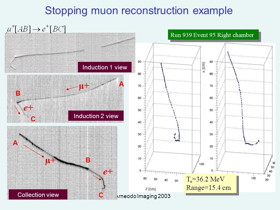 F. Arneodo Imaging 2003 Run 939 Event 95 Right chamber T e =36.2 MeV Range=15.4 cm T e =36.2 MeV Range=15.4 cm Stopping muon reconstruction example Co