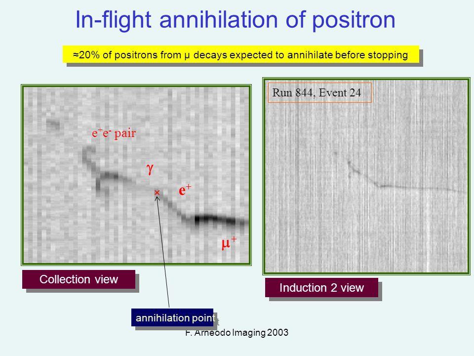 F. Arneodo Imaging 2003 + e+e+ e + e - pair Run 844, Event 24 In-flight annihilation of positron Collection view Induction 2 view annihilation point 2