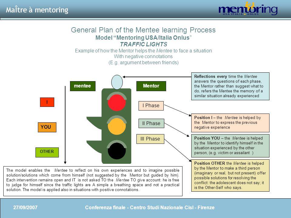 10 MaÎtre à mentoring 27/09/2007 Conferenza finale - Centro Studi Nazionale Cisl - Firenze General Plan of the Mentee learning Process Model Mentoring