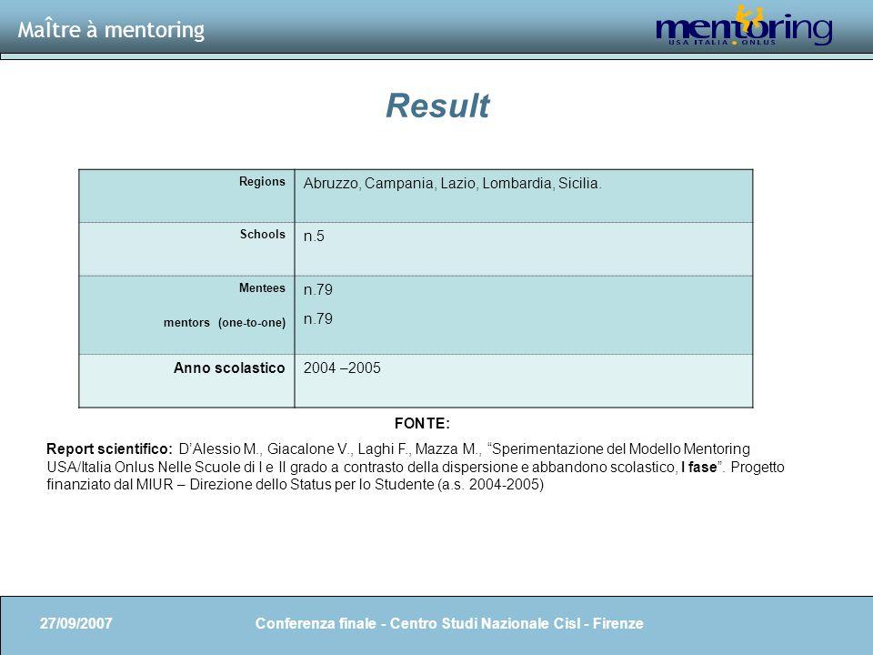 12 Result MaÎtre à mentoring 27/09/2007 Conferenza finale - Centro Studi Nazionale Cisl - Firenze Regions Abruzzo, Campania, Lazio, Lombardia, Sicilia.