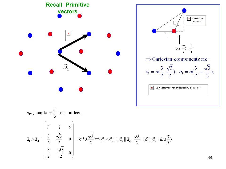 34 Recall Primitive vectors