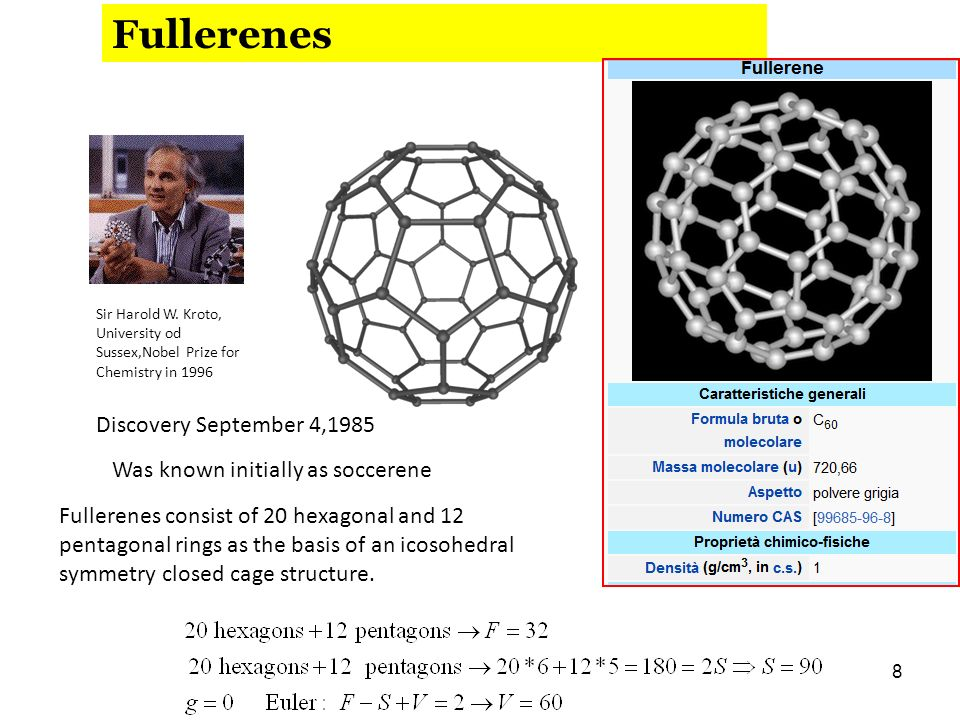 8 Fullerenes Sir Harold W.