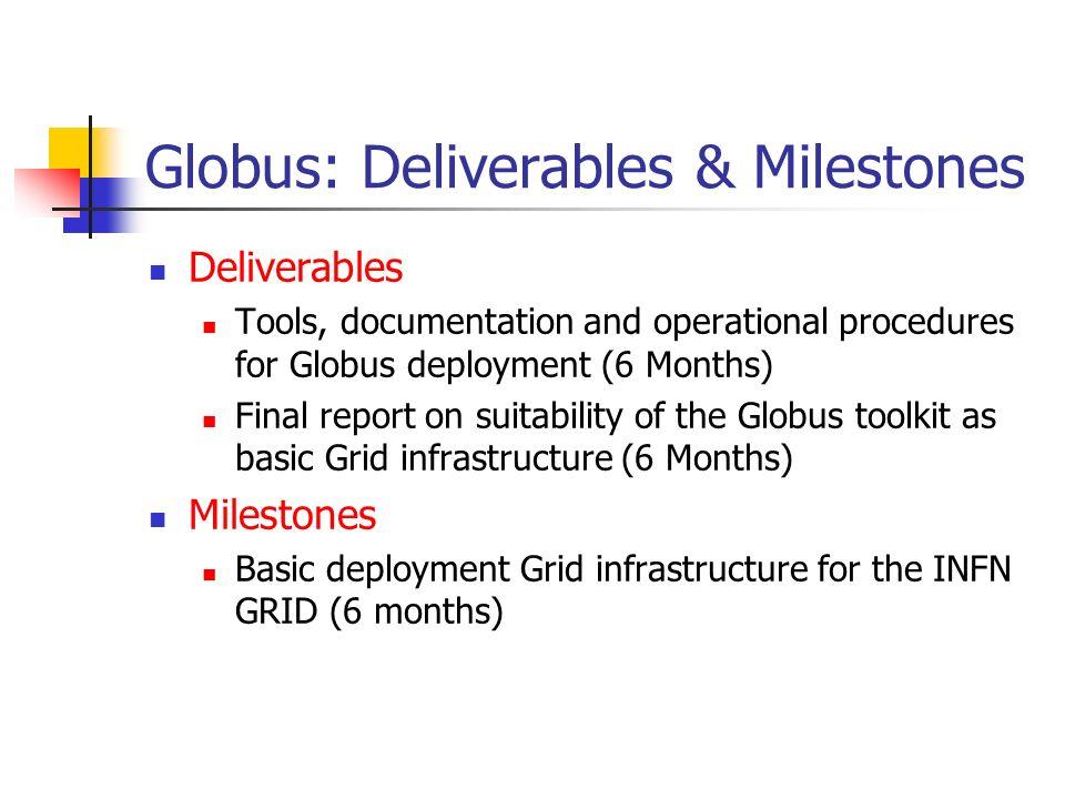 Globus: Personnel Contribution (FTE) Bari M.DAmato (0.2), XXX (0.5) Bologna F.
