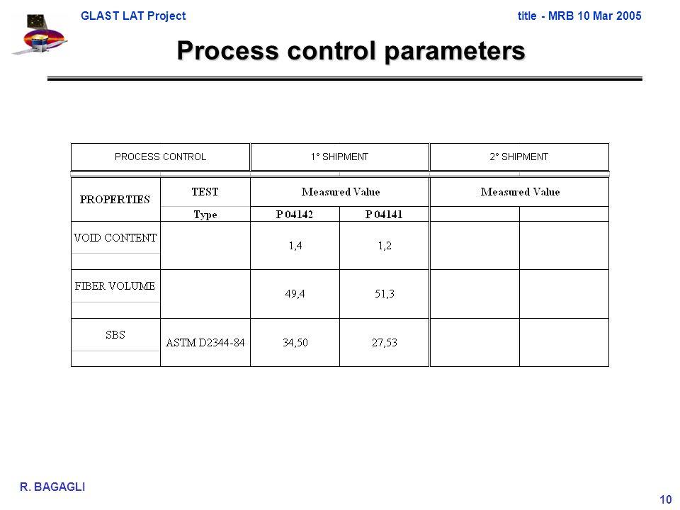 GLAST LAT Projecttitle - MRB 10 Mar 2005 R. BAGAGLI 10 Process control parameters