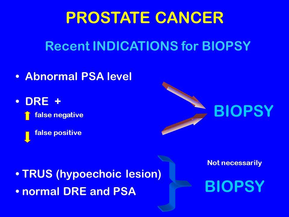 PSA DRE TRUS CONCLUSION I level II level BIOPSY MRI and Spectroscopy
