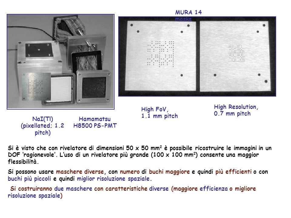 Hamamatsu H8500 PS-PMT NaI(Tl) (pixellated; 1.2 pitch) MURA 14 masks High FoV, 1.1 mm pitch High Resolution, 0.7 mm pitch Si è visto che con rivelator