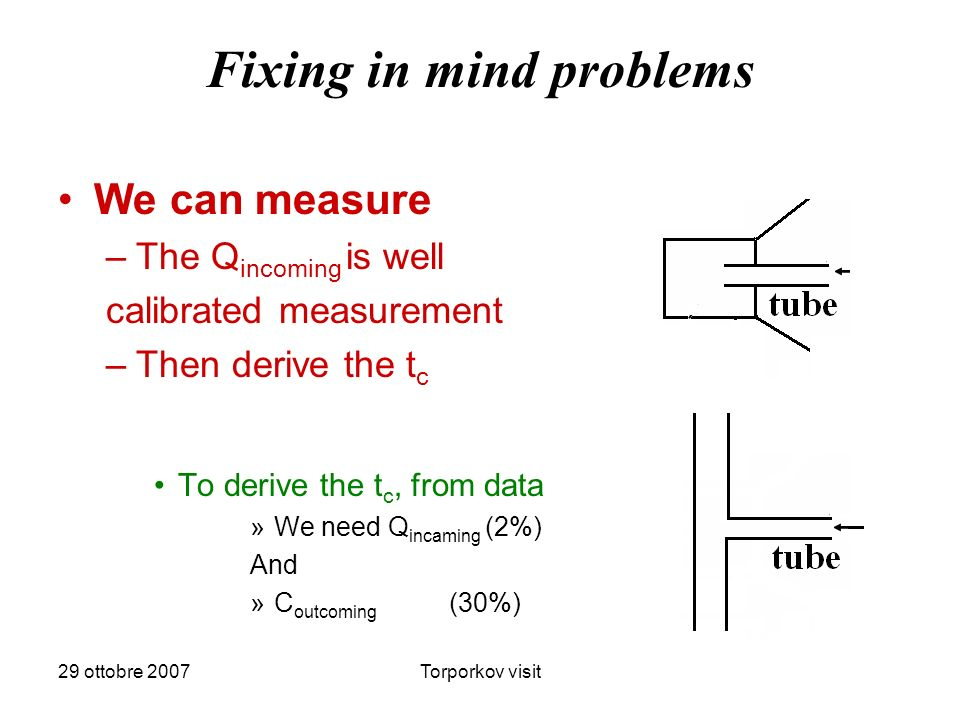 29 ottobre 2007Torporkov visit Fixing in mind problems We can measure –The Q incoming is well calibrated measurement –Then derive the t c To derive the t c, from data »We need Q incaming (2%) And »C outcoming (30%)