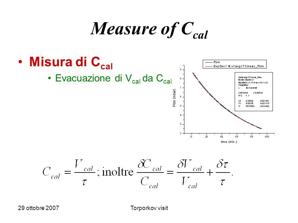 29 ottobre 2007Torporkov visit Measure of C cal Misura di C cal Evacuazione di V cal da C cal