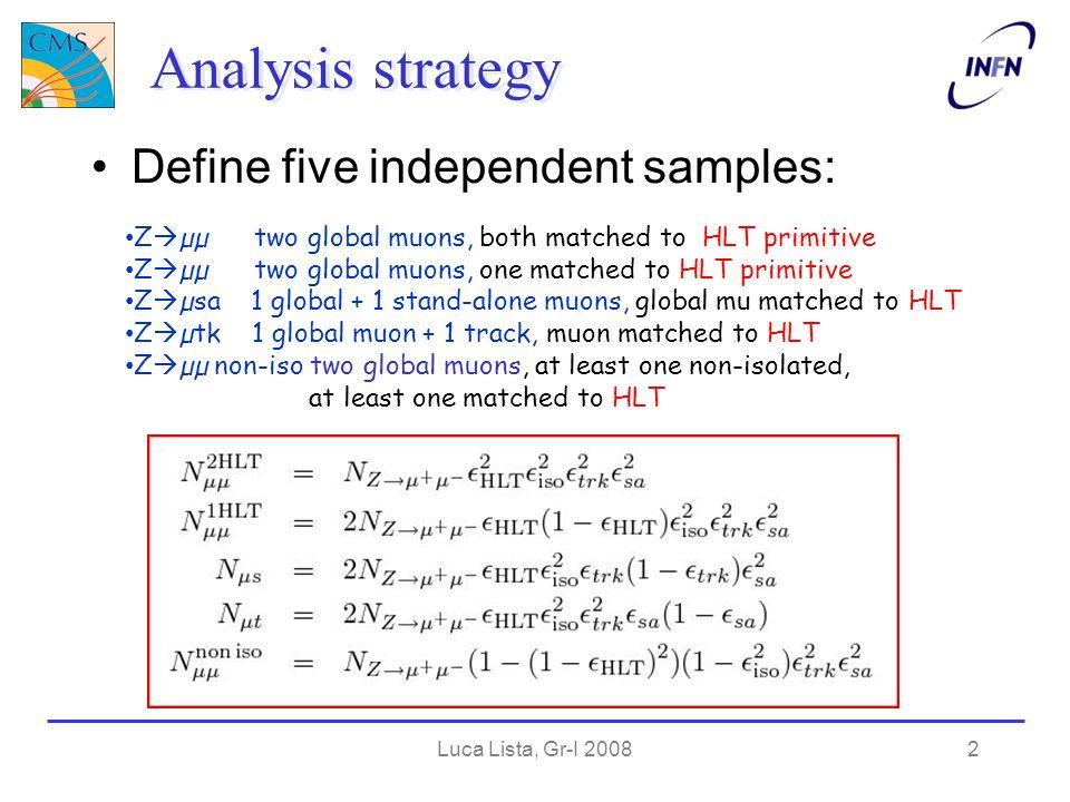 Luca Lista, Gr-I 20083 Data-driven di-muon mass PDF