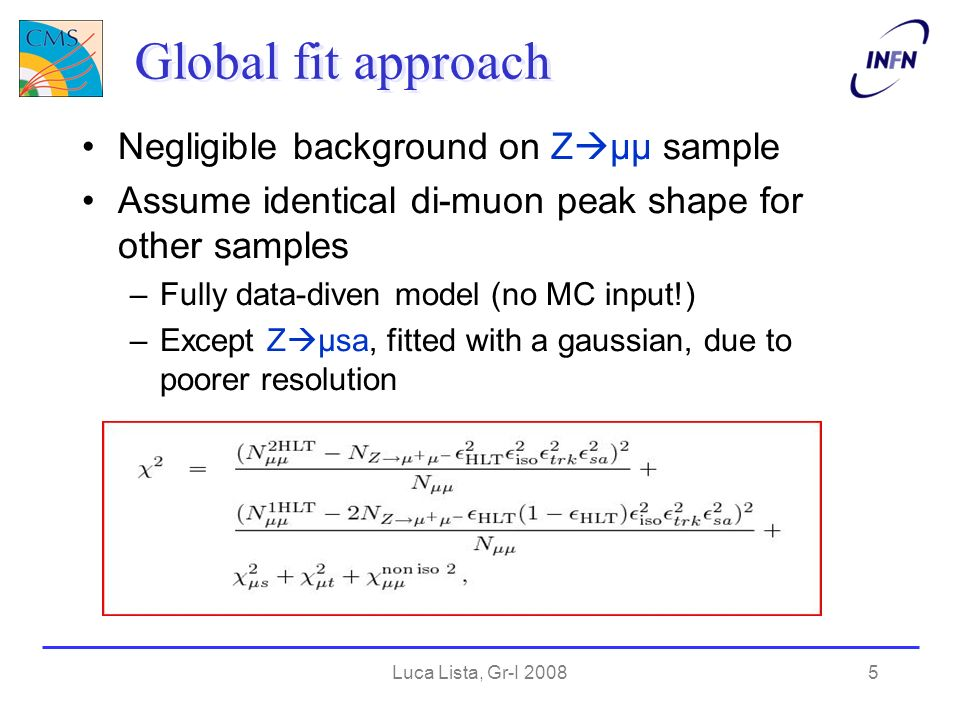 Luca Lista, Gr-I 20086 Global fit results Nµµ = 3818 ± 64 Parameter Fit (%) Mc truth(%) ε HLT Fit = / Low statistics at 10 pb -1 !
