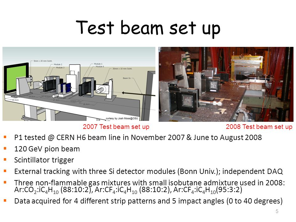 Test beam set up P1 tested @ CERN H6 beam line in November 2007 & June to August 2008 120 GeV pion beam Scintillator trigger External tracking with th