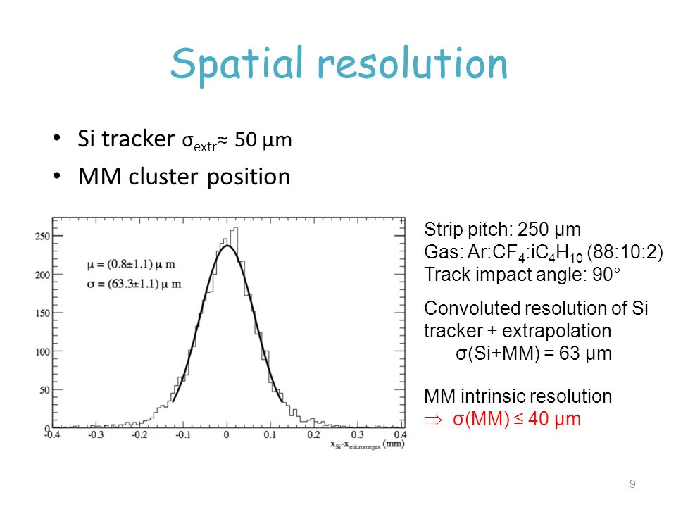Spatial resolution Si tracker σ extr 50 µm MM cluster position Convoluted 9 Strip pitch: 250 µm Gas: Ar:CF 4 :iC 4 H 10 (88:10:2) Track impact angle: