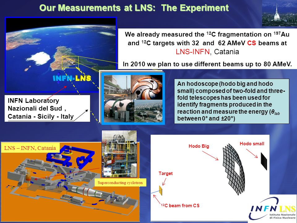12 C beam from CS Target Hodo Big Hodo small LNS LNS Our Measurements at LNS: The Experiment We already measured the 12 C fragmentation on 197 Au and