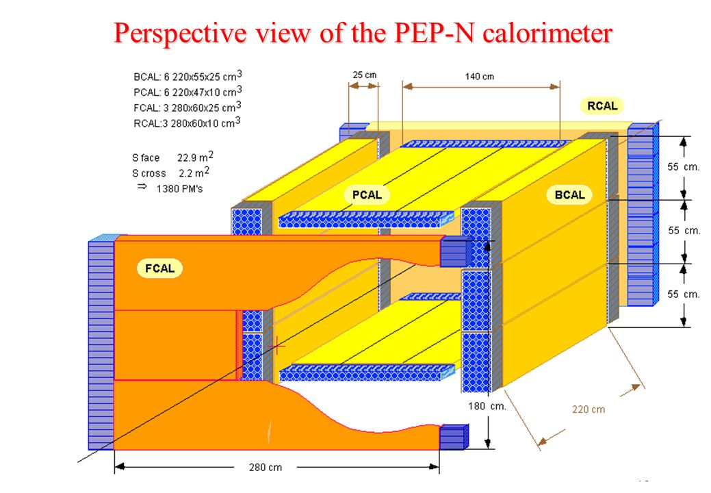 10 Perspective view of the PEP-N calorimeter