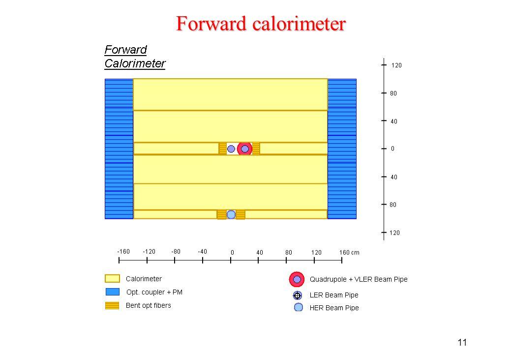 11 Forward calorimeter