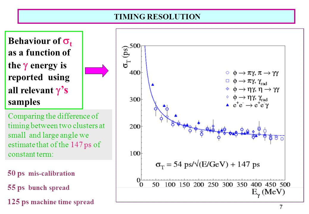 7 TIMING RESOLUTION Behaviour of t as a function of the energy is reported using all relevant s samples Comparing the difference of timing between two