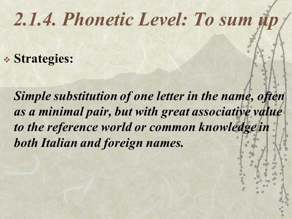 2.1.4. Phonetic Level: To sum up Strategies: Simple substitution of one letter in the name, often as a minimal pair, but with great associative value