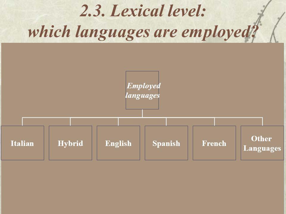 2.3. Lexical level: which languages are employed? Employed languages ItalianHybridEnglishSpanishFrench Other Languages
