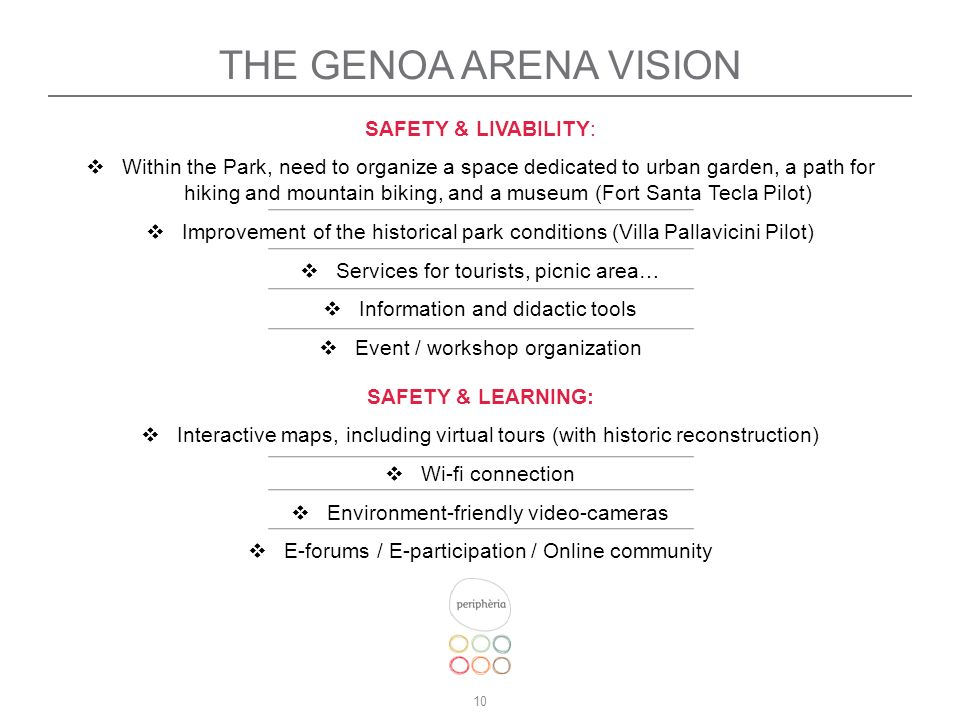 10 THE GENOA ARENA VISION SAFETY & LIVABILITY: Within the Park, need to organize a space dedicated to urban garden, a path for hiking and mountain biking, and a museum (Fort Santa Tecla Pilot) Improvement of the historical park conditions (Villa Pallavicini Pilot) Services for tourists, picnic area… Information and didactic tools Event / workshop organization SAFETY & LEARNING: Interactive maps, including virtual tours (with historic reconstruction) Wi-fi connection Environment-friendly video-cameras E-forums / E-participation / Online community