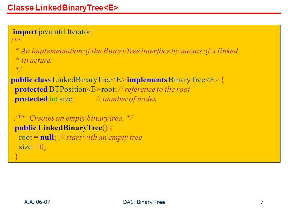A.A. 06-07DA1: Binary Tree7 Classe LinkedBinaryTree import java.util.Iterator; /** * An implementation of the BinaryTree interface by means of a linke