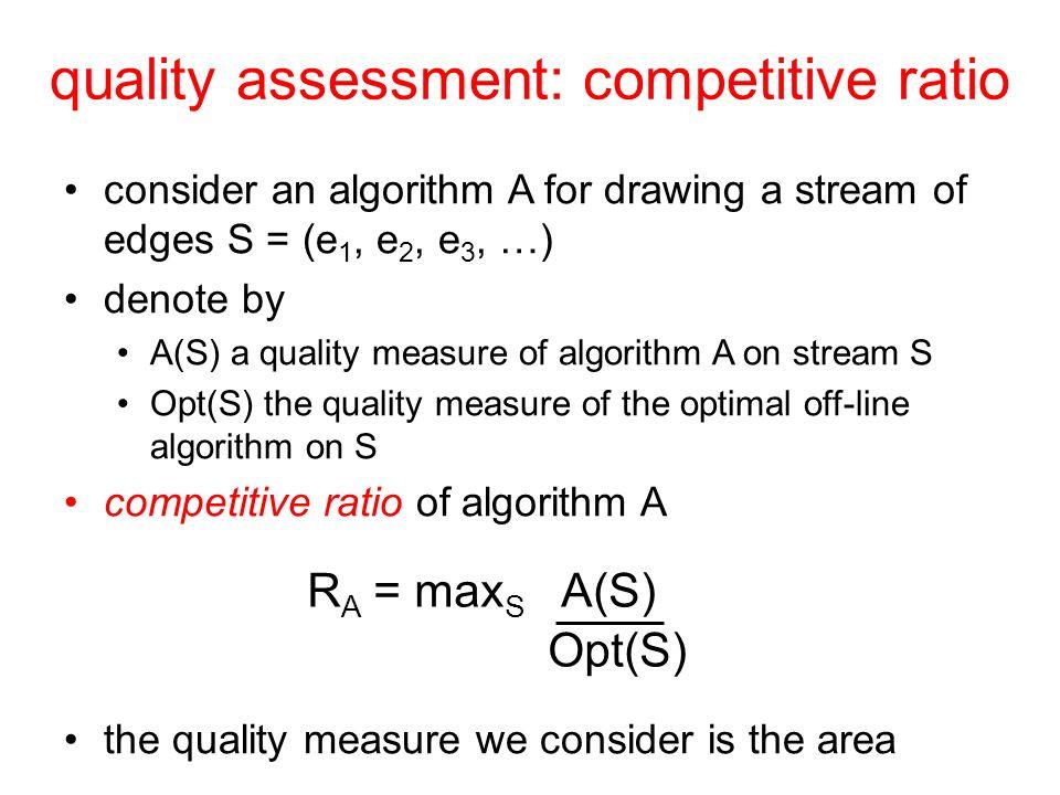 quality assessment: competitive ratio consider an algorithm A for drawing a stream of edges S = (e 1, e 2, e 3, …) denote by A(S) a quality measure of