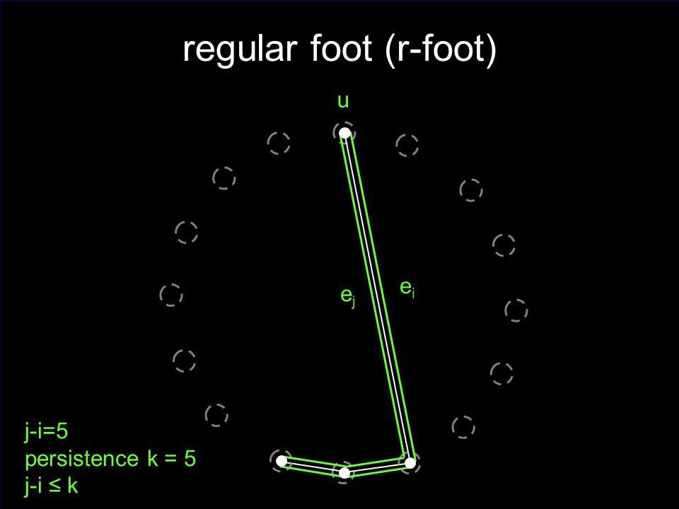 regular foot (r-foot) eiei ejej u j-i=5 persistence k = 5 j-i k