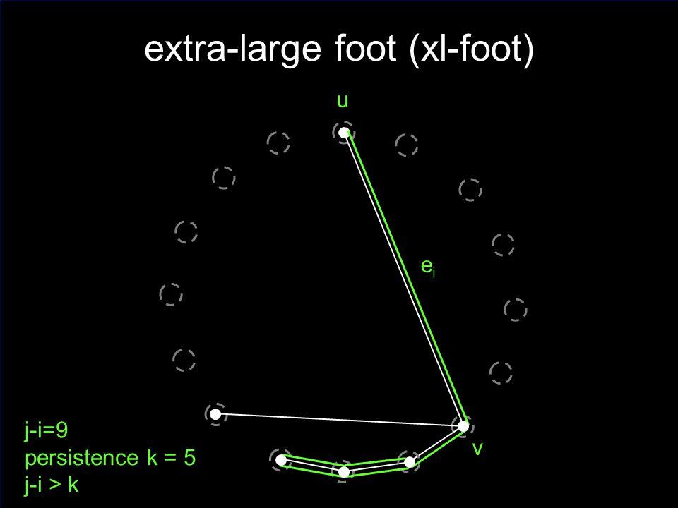 extra-large foot (xl-foot) eiei u v j-i=9 persistence k = 5 j-i > k
