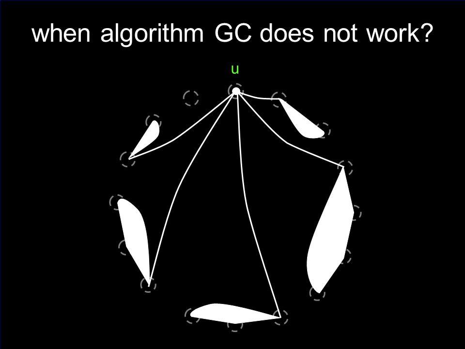 when algorithm GC does not work? u