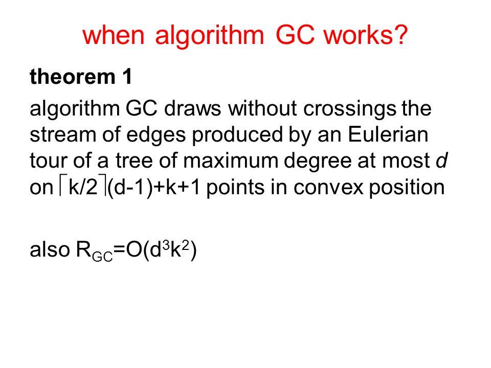 when algorithm GC works.