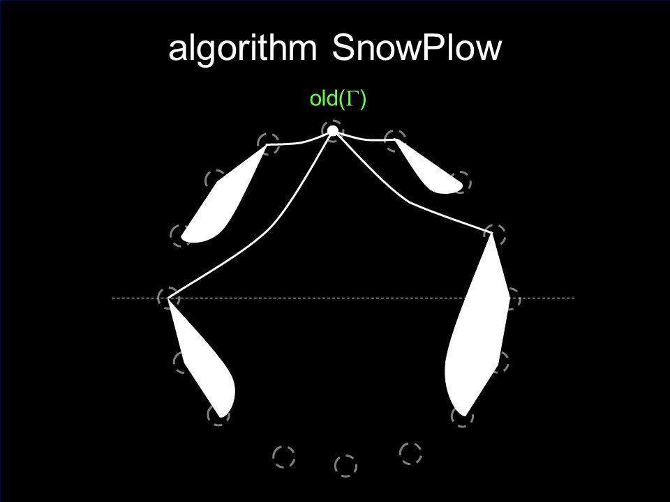 algorithm SnowPlow old( )