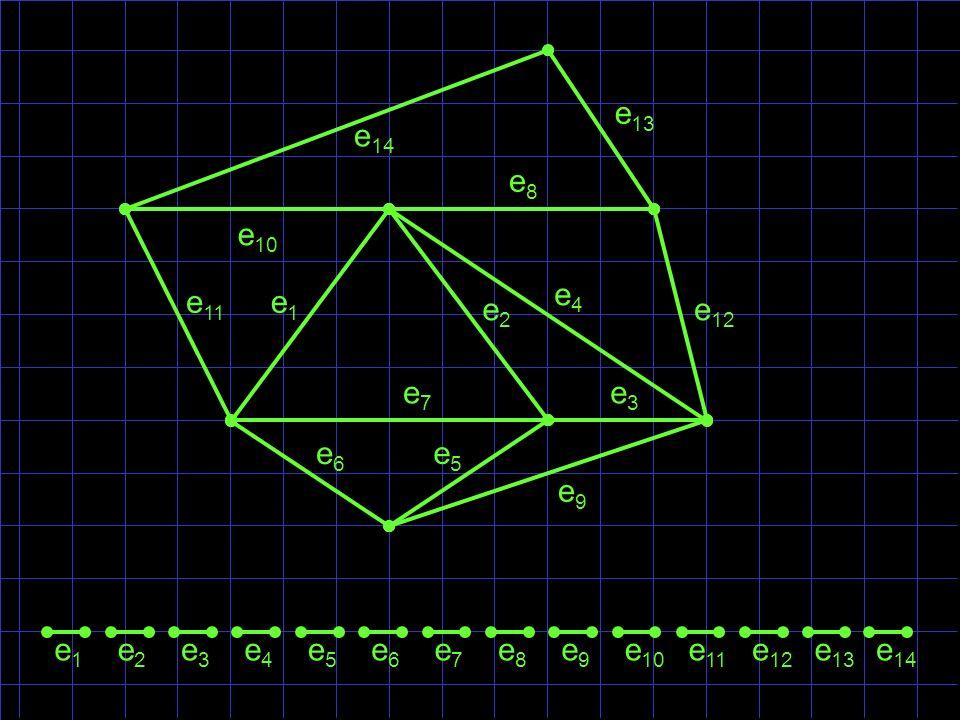 e1e1 e2e2 e3e3 e 11 e4e4 e5e5 e6e6 e7e7 e8e8 e9e9 e 10 e 12 e 13 e 14 e1e1 e2e2 e3e3 e4e4 e5e5 e6e6 e7e7 e8e8 e9e9 e 10 e 11 e 12 e 13 e 14