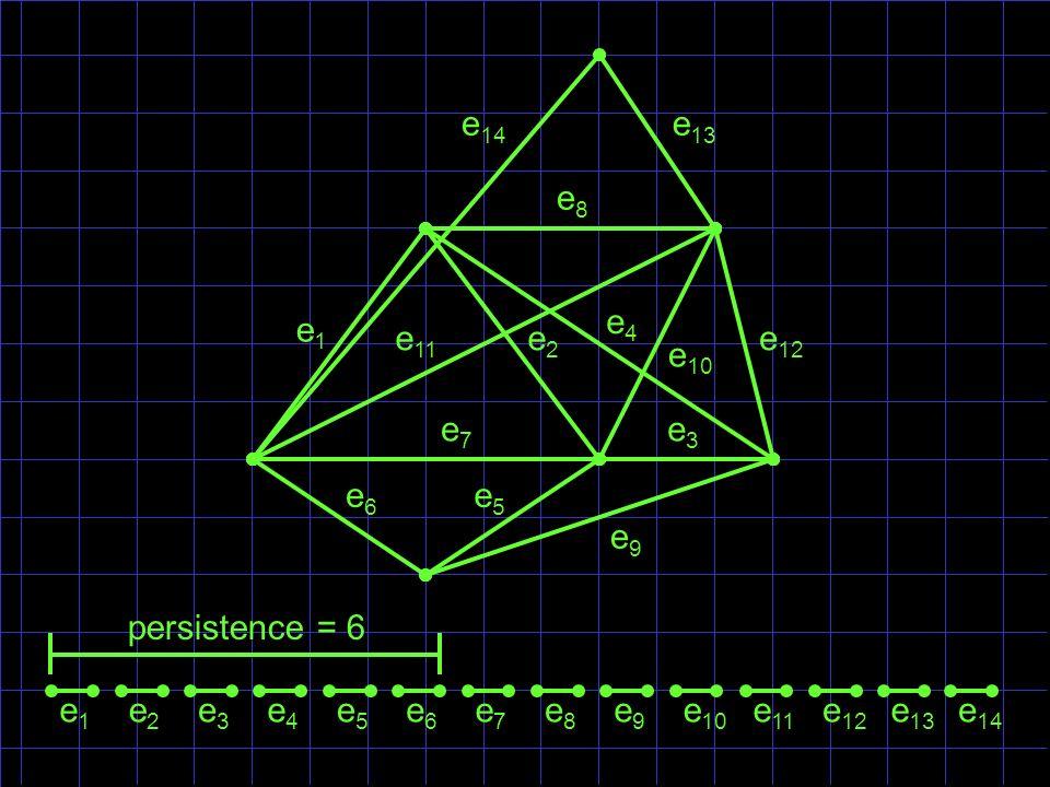 e1e1 e2e2 e3e3 e 11 e4e4 e5e5 e6e6 e7e7 e8e8 e9e9 e 10 e 12 e 13 e 14 e1e1 e2e2 e3e3 e4e4 e5e5 e6e6 e7e7 e8e8 e9e9 e 10 e 11 e 12 e 13 e 14 persistence = 6