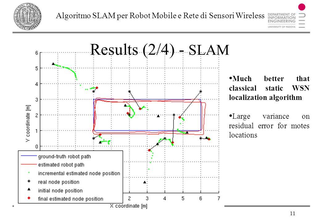 11 Algoritmo SLAM per Robot Mobile e Rete di Sensori Wireless Much better that classical static WSN localization algorithm Large variance on residual