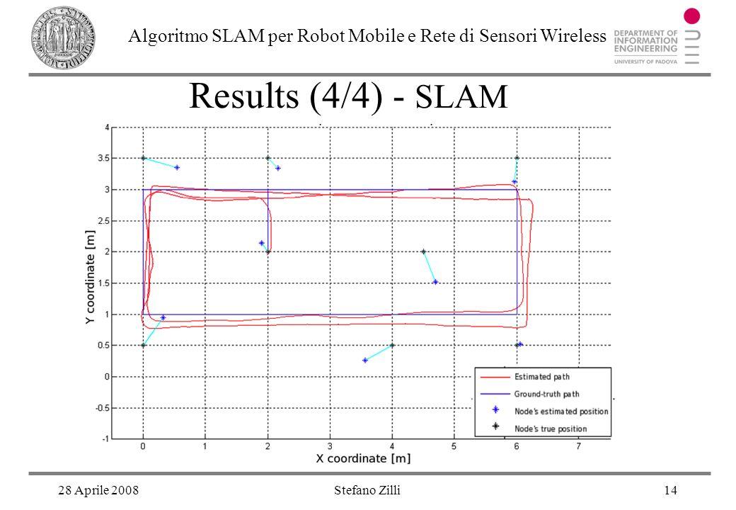 28 Aprile 2008Stefano Zilli14 Algoritmo SLAM per Robot Mobile e Rete di Sensori Wireless Results (4/4) - SLAM