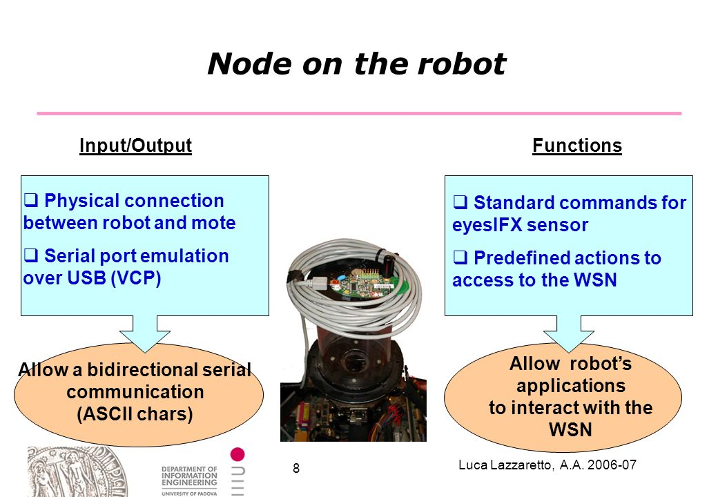 8 Luca Lazzaretto, A.A. 2006-07 Node on the robot Allow a bidirectional serial communication (ASCII chars) Allow robots applications to interact with