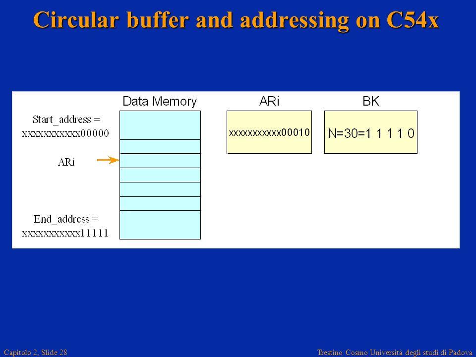 Trestino Cosmo Università degli studi di Padova Capitolo 2, Slide 28 Circular buffer and addressing on C54x