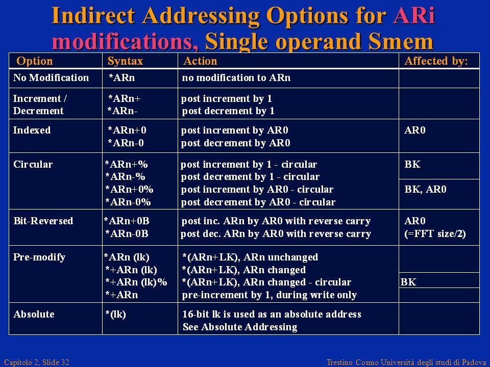 Trestino Cosmo Università degli studi di Padova Capitolo 2, Slide 32 Indirect Addressing Options for ARi modifications, Single operand Smem