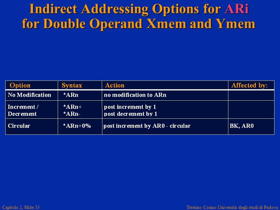 Trestino Cosmo Università degli studi di Padova Capitolo 2, Slide 33 Indirect Addressing Options for ARi for Double Operand Xmem and Ymem