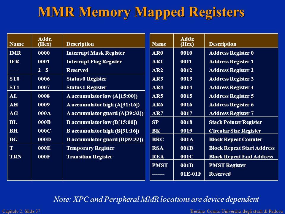 Trestino Cosmo Università degli studi di Padova Capitolo 2, Slide 37 MMR Memory Mapped Registers Addr. Name(Hex)Description IMR0000Interrupt Mask Regi