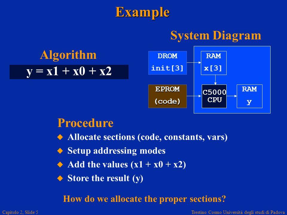 Trestino Cosmo Università degli studi di Padova Capitolo 2, Slide 5Example RAM x[3] RAM y C5000 CPU System Diagram DROM init[3] EPROM(code) y = x1 + x0 + x2 Algorithm How do we allocate the proper sections.