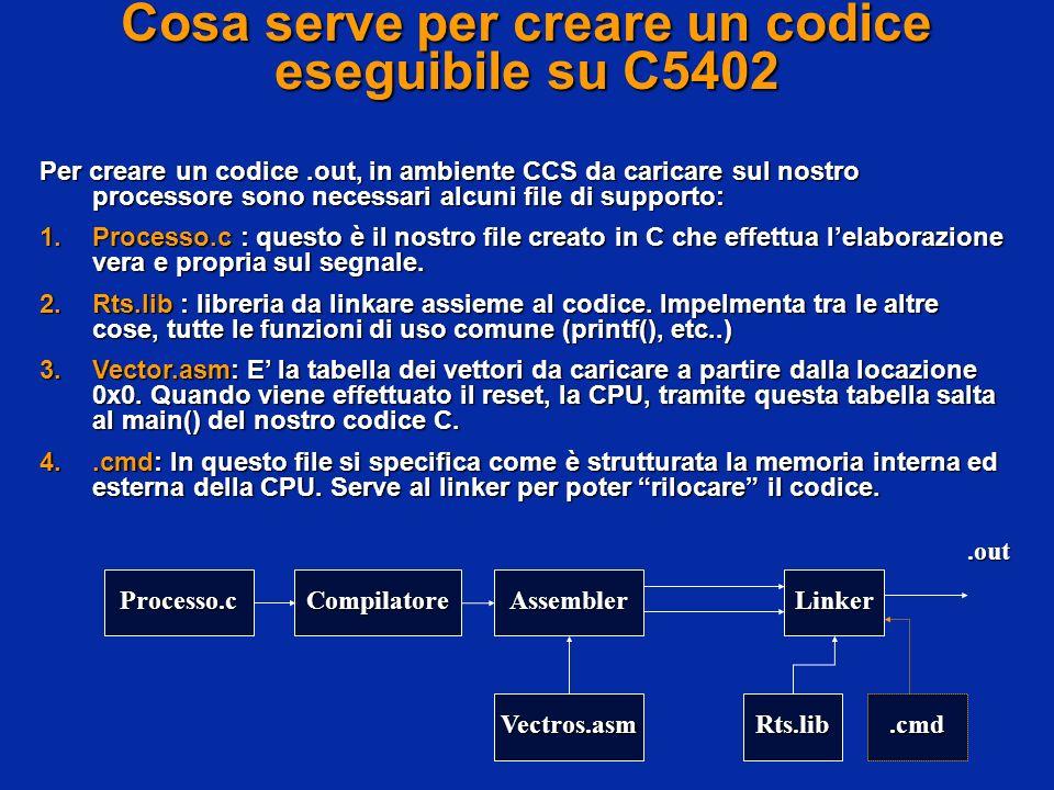 Cosa serve per creare un codice eseguibile su C5402 Per creare un codice.out, in ambiente CCS da caricare sul nostro processore sono necessari alcuni file di supporto: 1.Processo.c : questo è il nostro file creato in C che effettua lelaborazione vera e propria sul segnale.