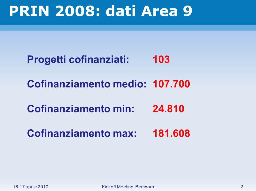 PRIN 2008: dati Area 9 16-17 aprile 20102Kickoff Meeting, Bertinoro Progetti cofinanziati: 103 Cofinanziamento medio: 107.700 Cofinanziamento min: 24.810 Cofinanziamento max: 181.608