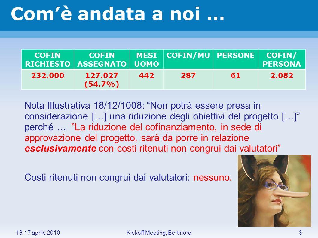 Comè andata a noi … 16-17 aprile 20103Kickoff Meeting, Bertinoro COFIN RICHIESTO COFIN ASSEGNATO MESI UOMO COFIN/MUPERSONECOFIN/ PERSONA 232.000127.027 (54.7%) 442287612.082 Nota Illustrativa 18/12/1008: Non potrà essere presa in considerazione […] una riduzione degli obiettivi del progetto […] perché … La riduzione del cofinanziamento, in sede di approvazione del progetto, sarà da porre in relazione esclusivamente con costi ritenuti non congrui dai valutatori Costi ritenuti non congrui dai valutatori: nessuno.
