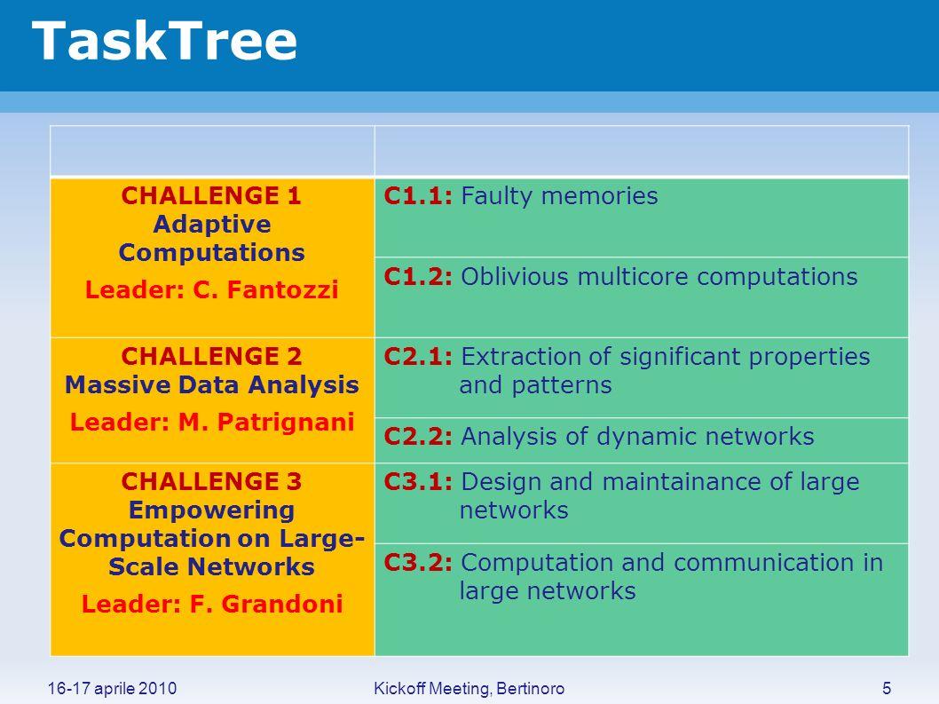 TaskTree 16-17 aprile 20105Kickoff Meeting, Bertinoro CHALLENGE 1 Adaptive Computations Leader: C.