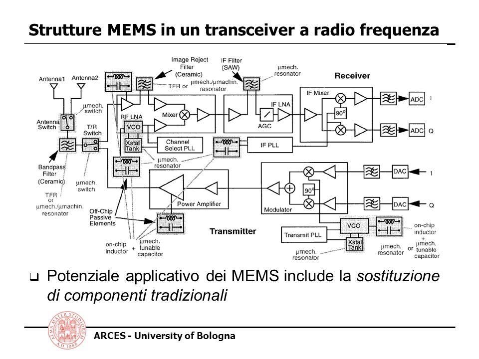 ARCES - University of Bologna Strutture MEMS in un transceiver a radio frequenza Potenziale applicativo dei MEMS include la sostituzione di componenti tradizionali