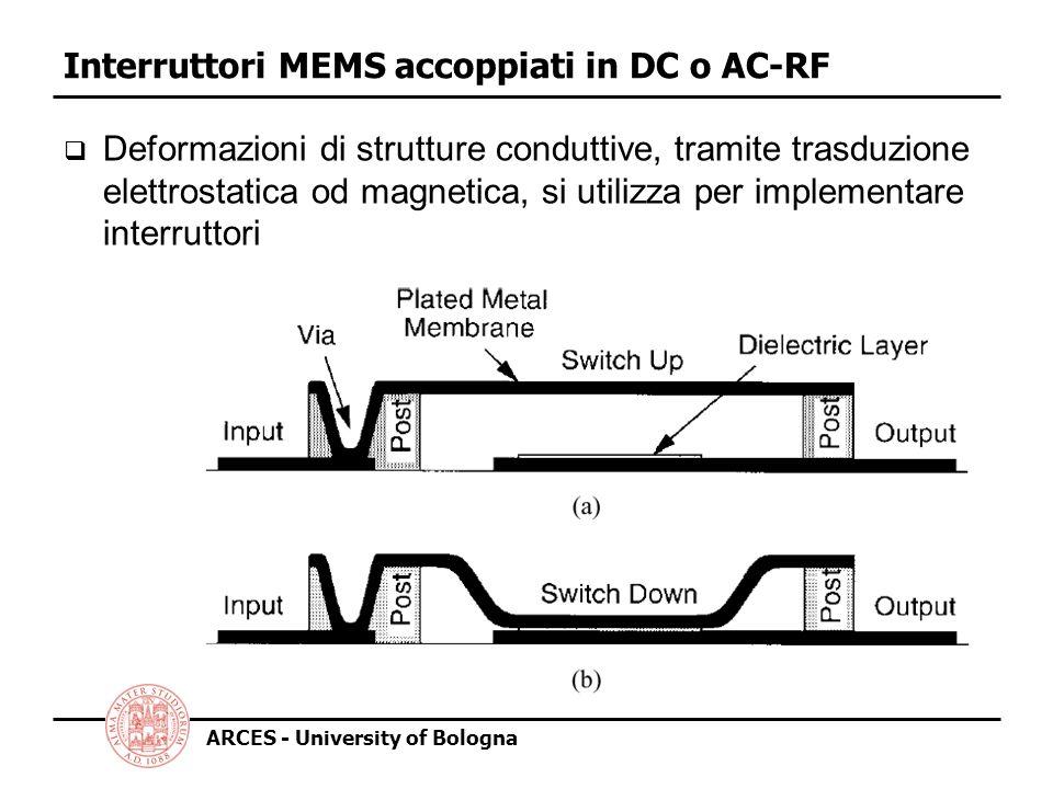 ARCES - University of Bologna Interruttori MEMS accoppiati in DC o AC-RF Deformazioni di strutture conduttive, tramite trasduzione elettrostatica od magnetica, si utilizza per implementare interruttori
