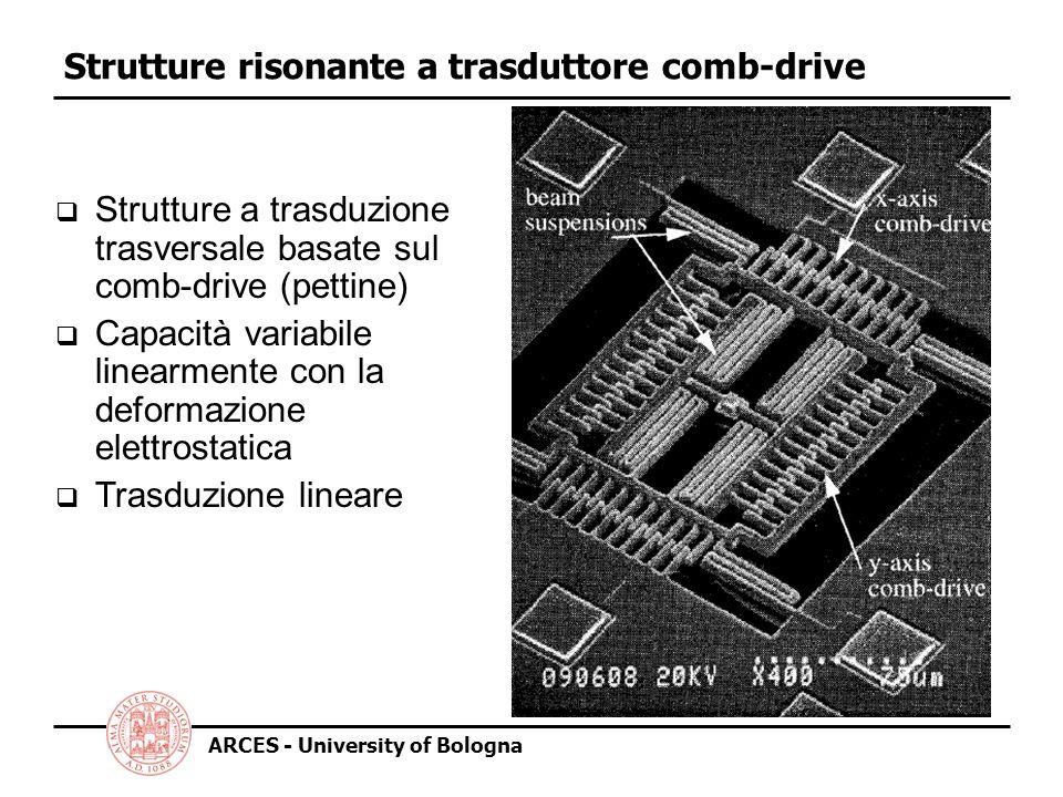 ARCES - University of Bologna Strutture risonante a trasduttore comb-drive Strutture a trasduzione trasversale basate sul comb-drive (pettine) Capacità variabile linearmente con la deformazione elettrostatica Trasduzione lineare