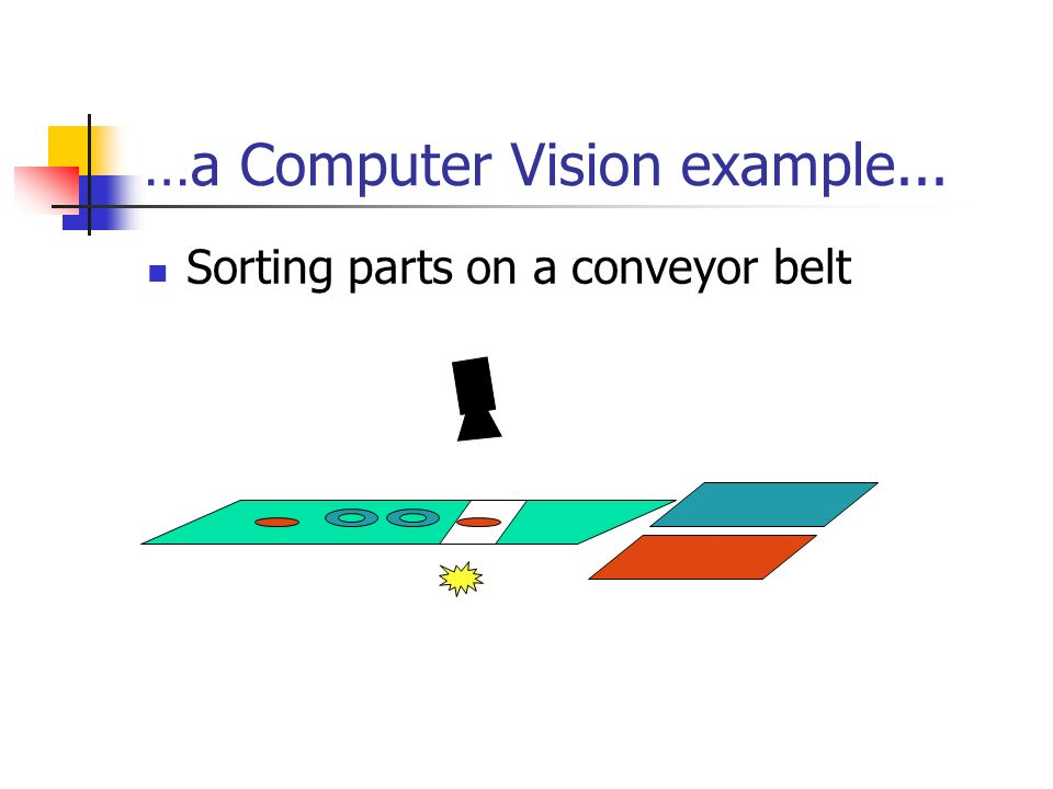 Robot Vision Module Dott. Emanuele Menegatti (emg@dei.unipd.it) Intelligent Autonomous Systems Lab University of Padua ITALY Based on course notes of
