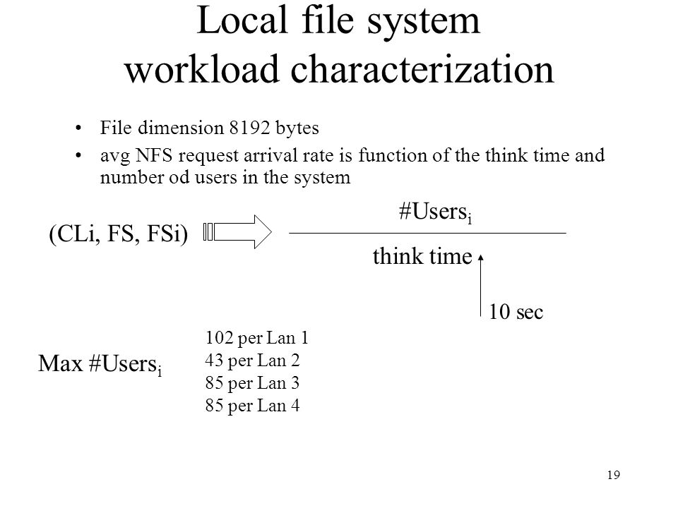 19 Local file system workload characterization File dimension 8192 bytes avg NFS request arrival rate is function of the think time and number od user
