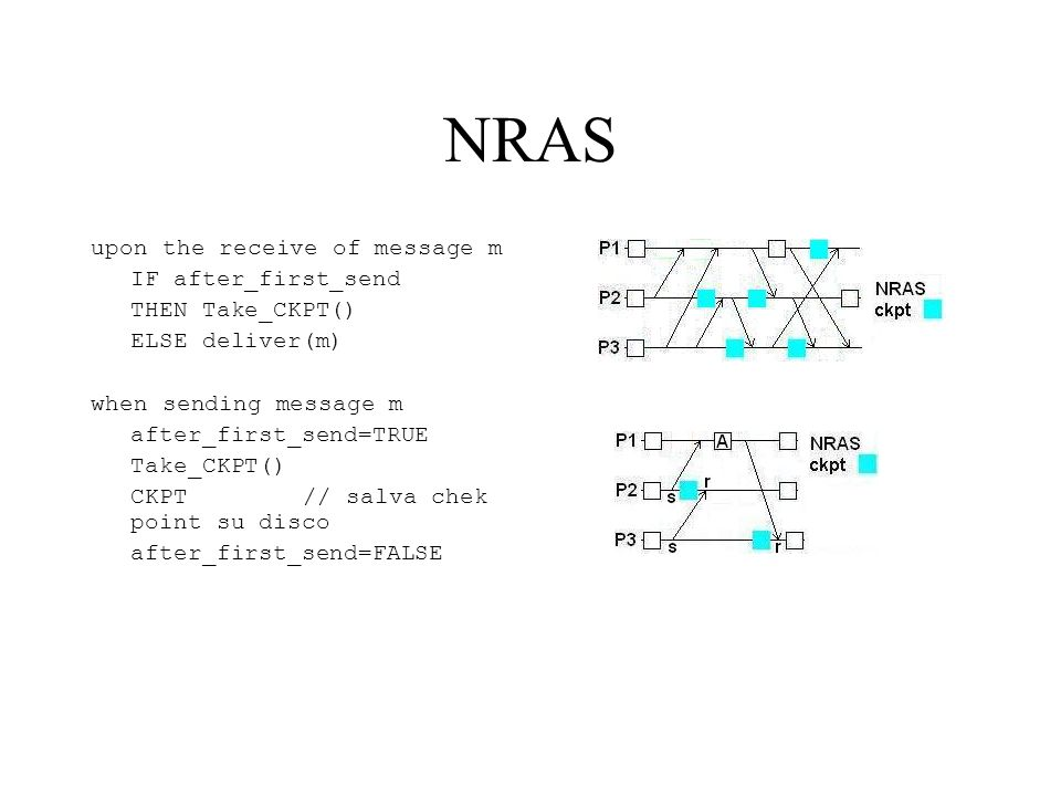 NRAS upon the receive of message m IF after_first_send THEN Take_CKPT() ELSE deliver(m) when sending message m after_first_send=TRUE Take_CKPT() CKPT// salva chek point su disco after_first_send=FALSE